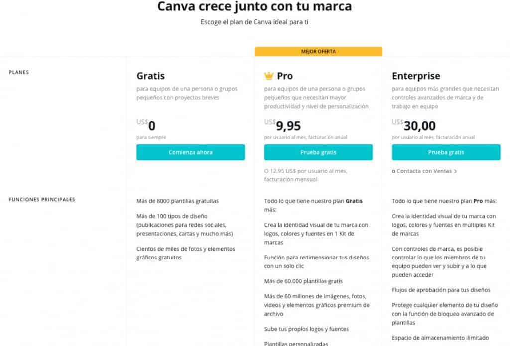 screenshot homepage canva.com
