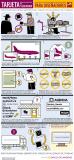 Seguridad para Diseñadores: Infografía para Descargar!
